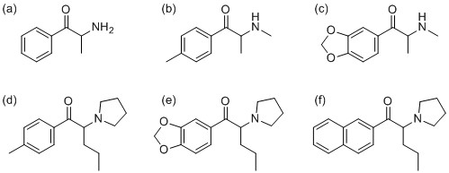 Details for Synthetic cathinones