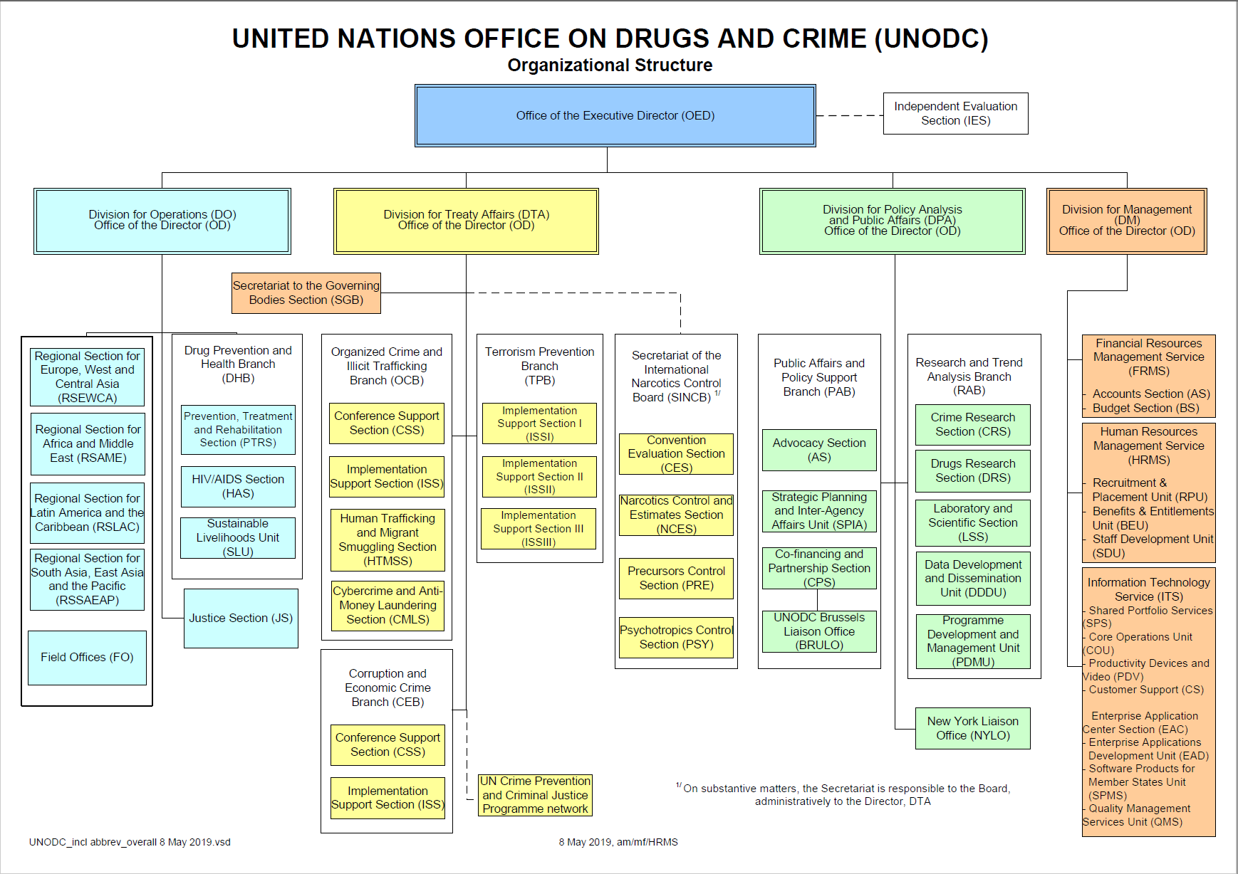 "<p><a href=""/documents/about-unodc/Visio-UNODC_incl_abbrev_overall_8_May_2019.pdf"" rel=""nofollow""><br />Download</a> (pdf)</p>"