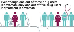 drug abuse in malaysia statistics