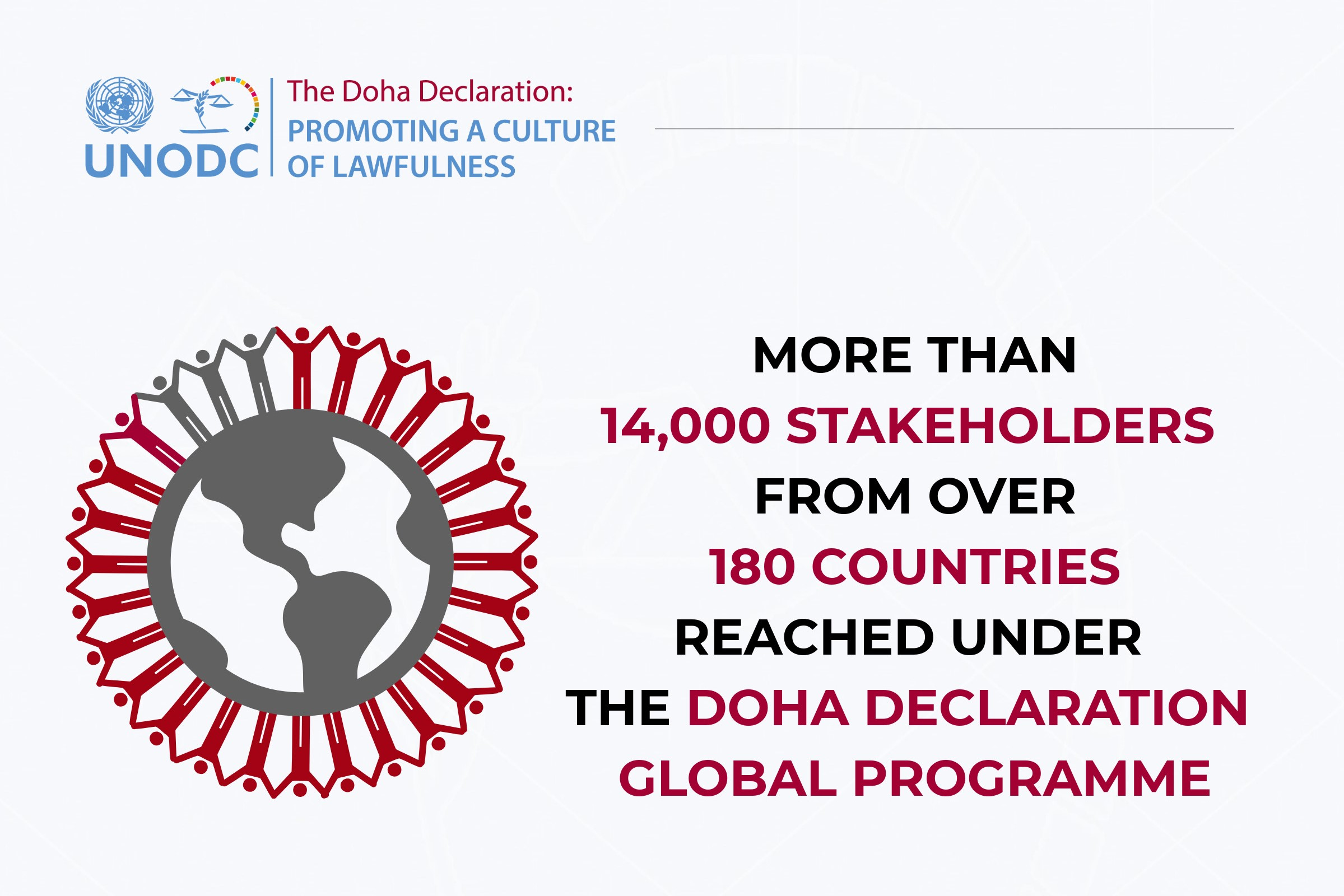 Two years of impactful achievements with the Doha Declaration Global Programme