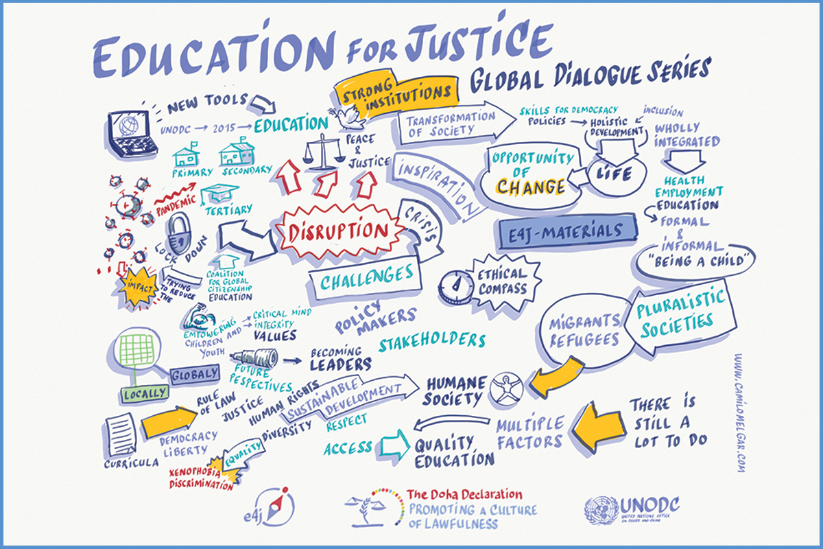 E4J's Global Dialogue Series: reimagining education for a more just world