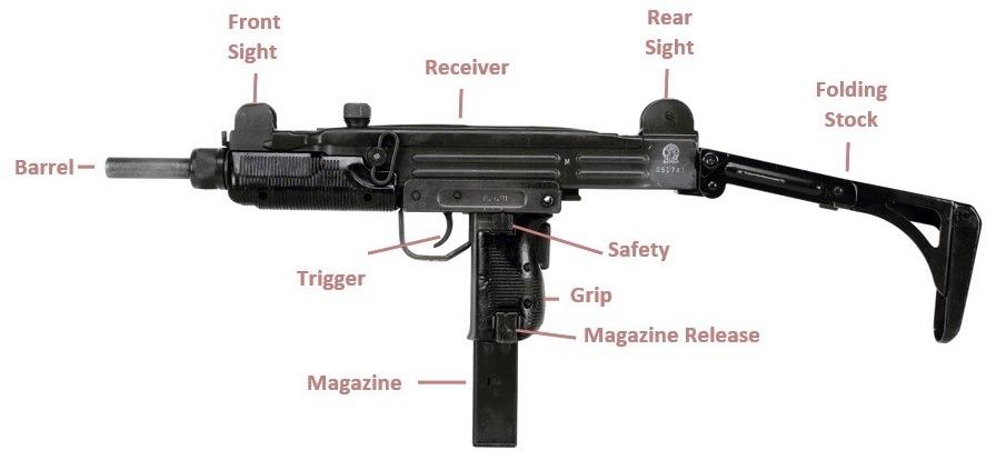 Rifle Parts, Gun parts, Pistol parts, Firearm Parts