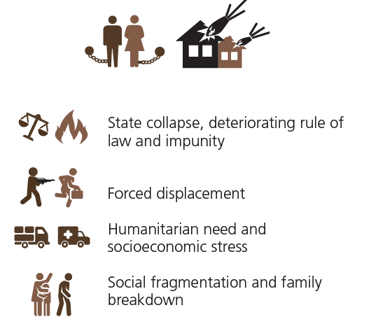 Trafficking in Persons & Smuggling of Migrants Module 7 Key