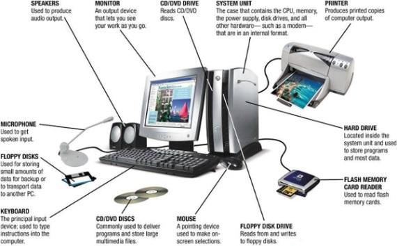 basics of computers pdf