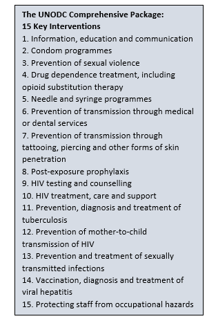 UNODC Comprehensive Package for HIV in Prisons