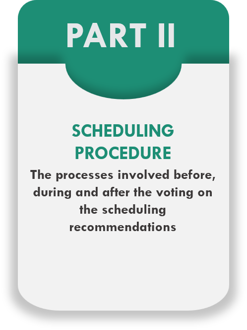 Part II - Scheduling Procedure - The processes involved before, during and after the voting on the scheduling recommendations